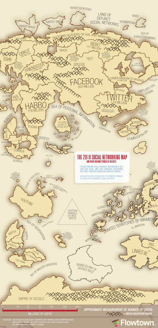 Social-Network-Map3-520x1079